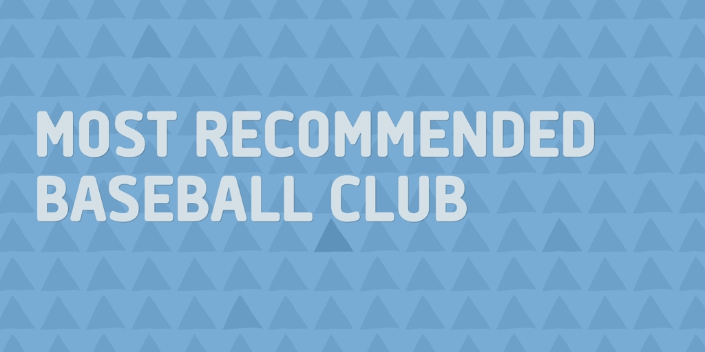 Most Recommended Baseball Club Rapid Creek