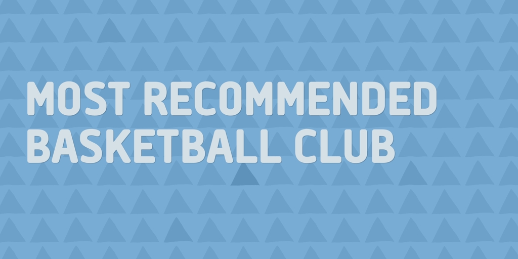 Most Recommended Basketball Club Milton